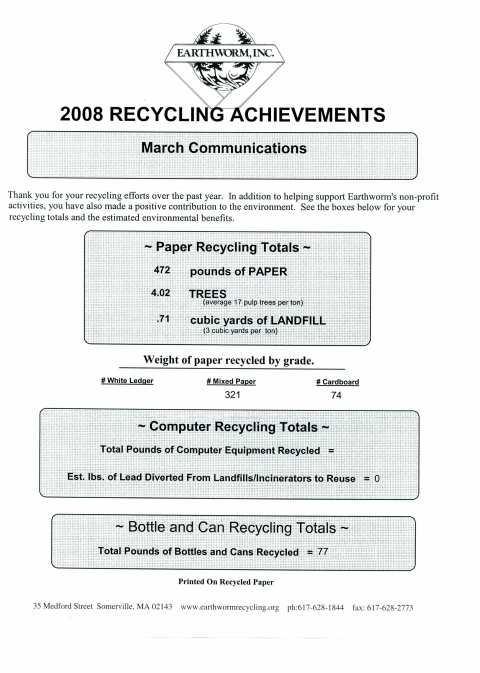 recycling-achievements